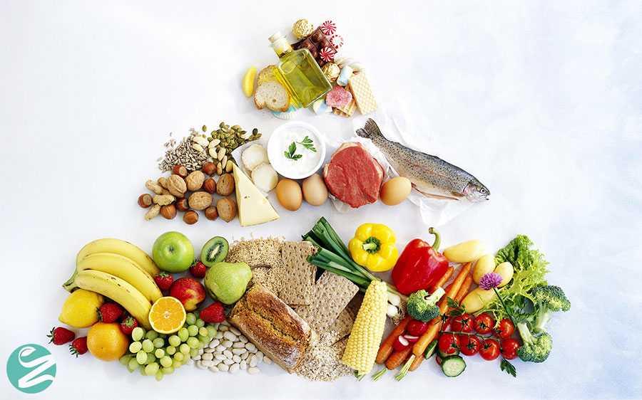 شروع رژیم غذایی اتکینز - Atkins Diet