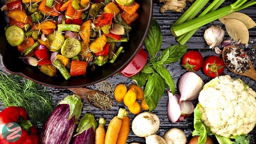 گیاهخوار شدن