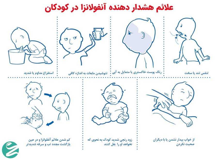 علائم هشدار دهنده آنفولانزا در کودکان