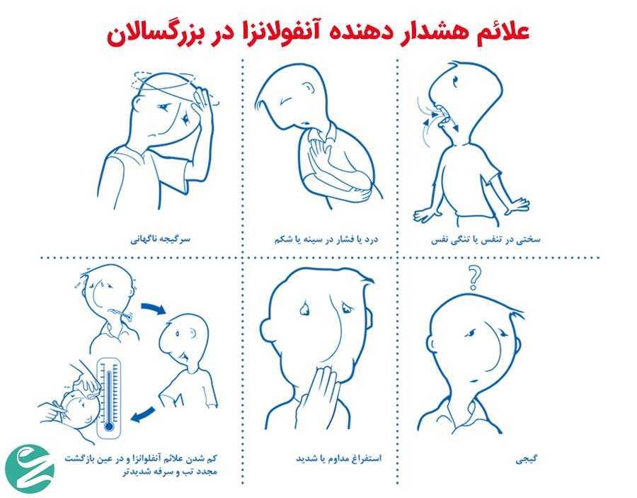 علائم هشدار دهنده آنفولانزا در بزرگسالان