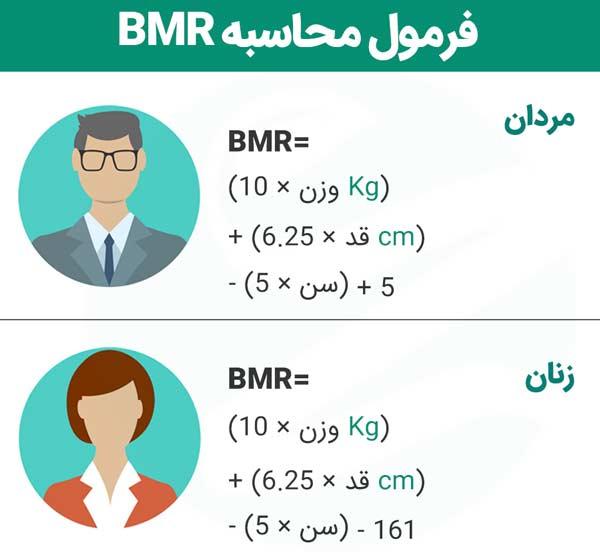 فرمول محسابه BMR
